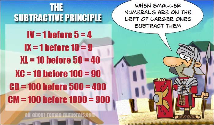 roman numerals subtractive principle