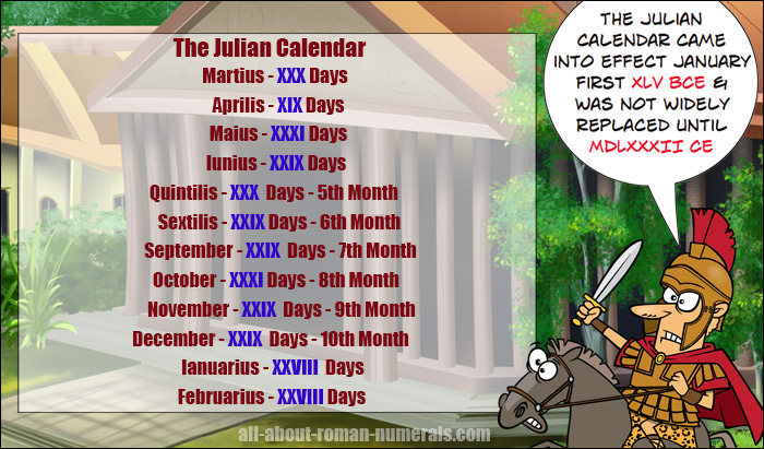 Julian Calendar Roman Numerals