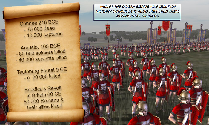 roman battle losses