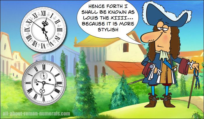 roman numerals clocks