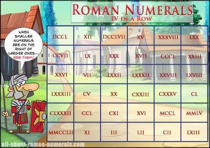 roman numerals game