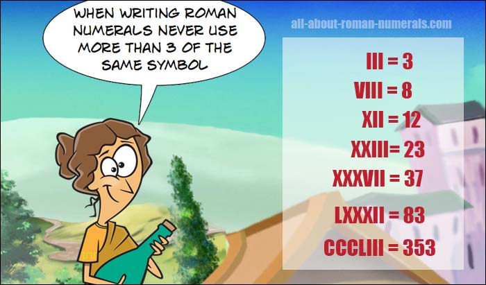 roman numerals rules