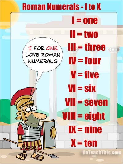 How to Count to 10 in Roman Numerals