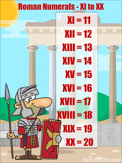 Roman Numerals Chart - 11 to 20